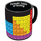 Periodic Table of Texting Mug