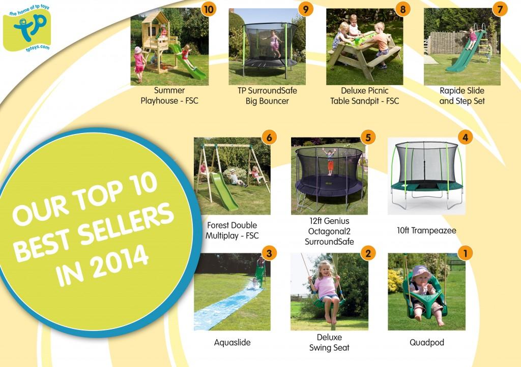 Top102014