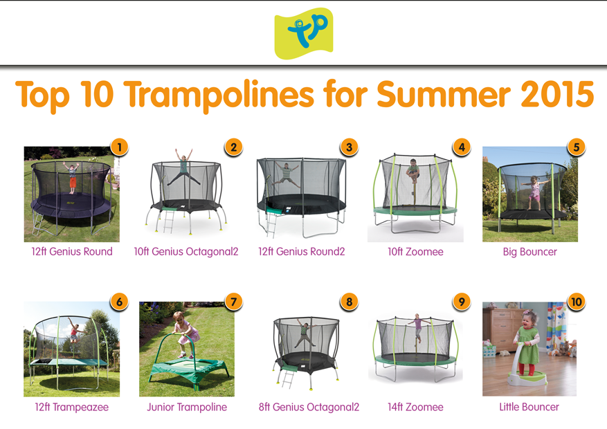 Top-10-Trampolines-for-Summer-2015