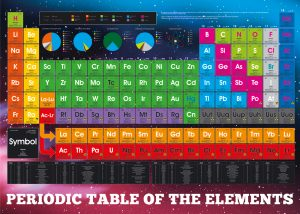 back to school - periodic table